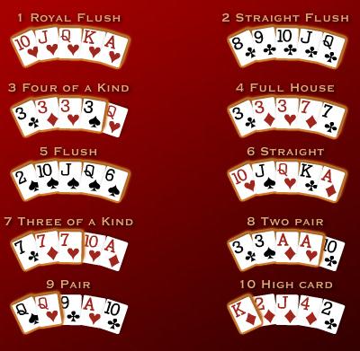 Hasil gambar untuk poker kartu